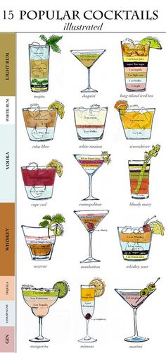drinks: the names and makeup of common mixes for interpreting at various settings whether that be a cocktail party to bartender school or any other of the many places we need to know this background information. Cocktails Bar, Popular Cocktails, Cocktail Drinks, Popular Bar Drinks, Common Bar Drinks, Simple Cocktail Recipes, Martinis, Popular Mixed Drinks, Basic Bar Drinks