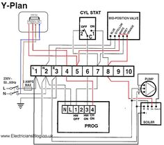 s plan central heating system lively heat trace wiring Nissan Versa Radio Color