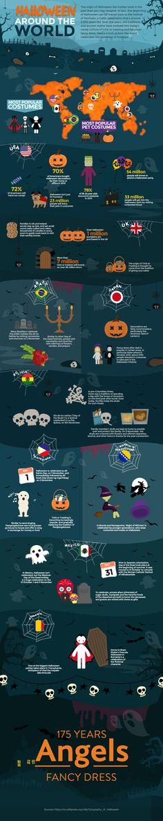 Halloween around the world More