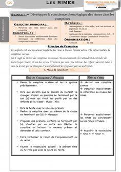 Fiche De Préparation Lecture Cp