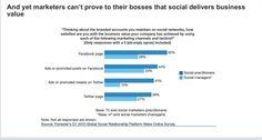 3 Social Metrics You Should Be Using But Aren't