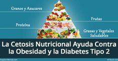 La clave del éxito de una dieta cetogénica o alimentación alta en grasas, es eliminar los alimentos procesados y consumir grasas saludables de alta calidad.