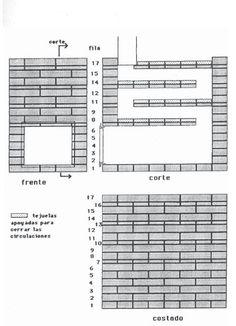 Estufa RUSA INTA Periodic Table, Floor Plans, Wood Stoves, Natural Building, Ovens, Rustic Homes, Periodic Table Chart, Wood Burning Stoves