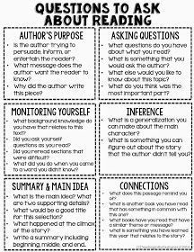 Reading strategies handy reference chart!  Great for take-home folders.