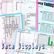 Data Displays 3- in-1 Combo-- (My favorite is the sorting activity).   Histograms, stem-and-leaf plots (stem and leaf plots), frequency tables, box-and-whisker plots (box plots / box and whisker plots) -- Represent the same set of data with all displays. Measures of Central Tendency (Mean, Median, Mode) and Measures of Variability (Range and Interquartile Range) are also included. TpT Product
