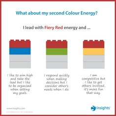 Lead with Fiery Red? How does your 2nd colour influence your DNA? #leadingfromwithin #lfw