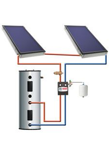 solar water heater, must find a way to use this on a mobile situation