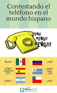 La primera palabra al contestar el teléfono -María Gabriela Rodríguez Pérez-Blog