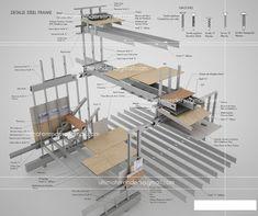 Detalles en 3D de Steel Frame Imagen | Aprender Autocad / Revit / Photoshop / Excel Gratis!