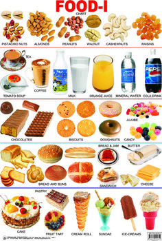 Vocabulary – Food Immersion in English - Makes You Perfect food and drink in english - Recipes English Resources, English Tips, English Activities, English Food, English Study, English Class, English Lessons, English Grammar, Learn English