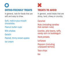 Many treats can cause havoc for trick-or-treaters with braces, clear aligners or other orthodontic appliances. These treats can potentially cause damage that may prolong your treatment. This is why the American Association of Orthodontists (AAO) and I are providing tips for trick-or-treaters who are having orthodontic treatment. Learn about which treats are orthodontic-friendly and which ones should be avoided. A few sweets can be okay occasionally, provided that you remember to brush and…