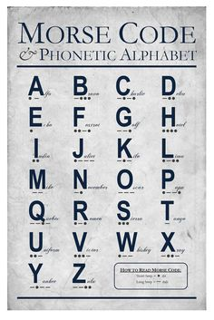 Le Code Morse et Alphabet phonétique Art Print.  Aviation éducation Art.