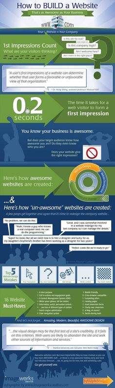 Build a #Website as Awesome as Your #Business