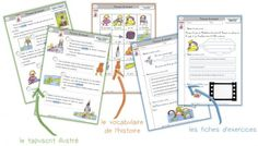 Lecture / Littérature CP-CE1 : Princesse la tornade - Cycle 2 ~ Orphéecole