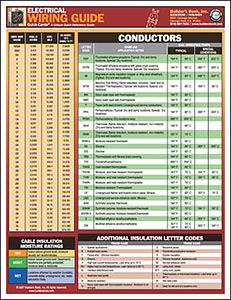 wiring color codes for dc circuits | Electrical: Wiring Guide Quick-Card                                                                                                                                                      More