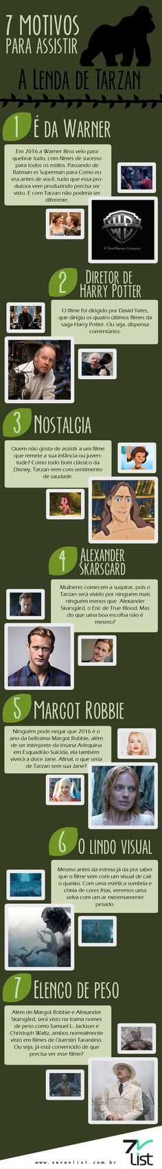 #Infográfico #Design #Tarzan #Disney #Warner #TrueBlood #AlexanderSkarsgård #MargotRobbie #Cinema #Filme #Entretenimento