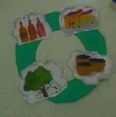 5ο ΝΗΠΙΑΓΩΓΕΙΟ ΚΑΛΑΜΑΤΑΣ- ο κύκλος του λαδιού School Themes, Autumn Activities, Olive Oil, Blog, Olive Tree, Blue Prints, Blogging