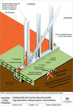 ideas for pergola steel frames Pergola Swing, Deck With Pergola, Pergola Kits, Pergola Ideas, Metal Stud Framing, Steel Framing, Tyni House, House Roof, Steel Frame House