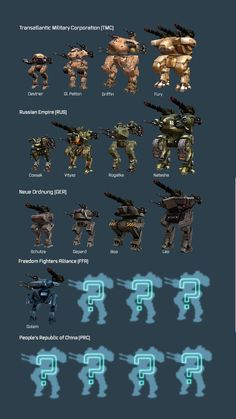 Factions | War Robots Wiki | Fandom powered by Wikia