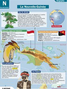 Fiche exposés : La Nouvelle-Guinée