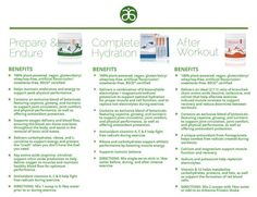 Here are the benefits of #Arbonne's PhytoSport. For more info or product details visit my web store at www.surshae.com or my FB page at surshae @Arbonne International. Consultant ID: 21565488