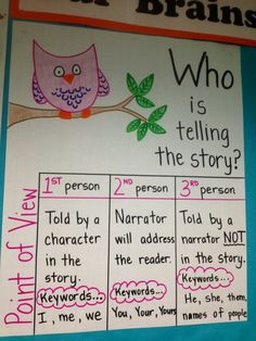 """Peek at My Week Imagery, Dialogue & Point of View """"Who is Telling the Story?"""" (point of view anchor chart)""""Who is Telling the Story?"""" (point of view anchor chart) Reading Lessons, Reading Strategies, Reading Activities, Reading Skills, Reading Comprehension, Comprehension Strategies, Guided Reading, Reading School, Library Lessons"""