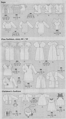 SMF Designs and Friends   Burda Style 8/2015 Line Drawings