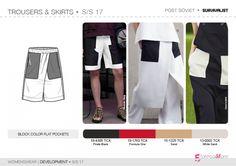 Survivalist SS17 | Development | Womenswear | 5forecastore