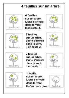 4 feuilles sur un arbre Preschool Music, Fall Preschool, Preschool Kindergarten, French Teacher, Teaching French, Math Gs, French Poems, French Worksheets, French Kids