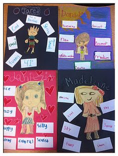 Today, we used adjectives to describe ourselves!  First, I had the students use their white boards to brainstorm 7 adjectives.  This allowed me to quickly fix their spelling as well as correct any words that weren't actually adjectives.  Then, they made this project (copied their adjectives onto small pieces of white paper, drew/cut themselves out, and wrote their name at the top):