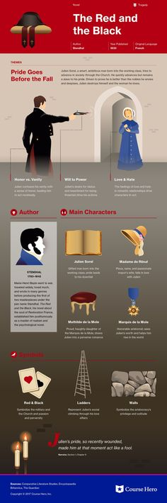 This study guide and infographic for Stendhal's The Red and the Black offer summary and analysis on themes, symbols, and other literary devices found in the text. Explore Course Hero's library of literature materials, including documents and Q&A pairs. Teaching Literature, World Literature, English Literature, Classic Literature, Classic Books, Good Books, Books To Read, My Books, Book Infographic