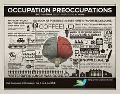 Occupation Preoccupations Shit you think about at work