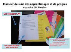 evaluation positive - école petite section Petite Section, Education Positive, Montessori, Positivity, Teacher, Activities, School, Point, Exactement