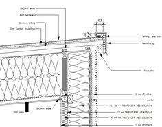 Oppbygning av flatt tak (fall 1:40) - tak1.jpg - Kenneth R