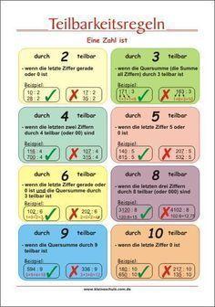 Teilbarkeitsregeln - Erläuterung - Mathe Lernposter für Grundschulkinder
