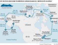 De Alaska a Nueva York en 32 días por el Ártico