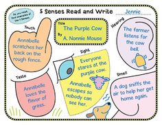 Using Sensory Details to Enhance Fiction