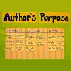 Authors Purpose chart