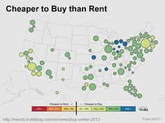 Trulia's Interactive Rent vs Buy
