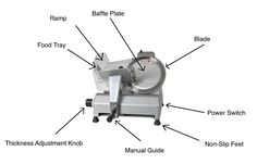 The Best Meat Slicer: Tips After 20+ Years Running a Deli