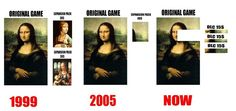 DLC in gaming