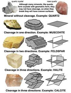 Geology of Gems