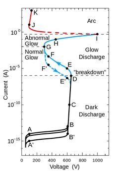pin out wiring diagram for thermocouple vacuum gauge