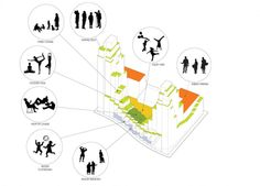urban design diagram reference