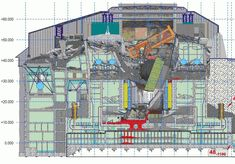 Cross section of the sarcophagus over reactor 4 of the Chernobyl Nuclear Power Plant