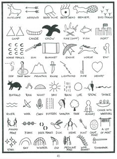 5 Best Images of Printable Native American Symbols - Native American Symbol Meanings, Native American Indian Animal Symbols and Native American Symbols and Meanings Native Symbols, Indian Symbols, Native American Symbols, Symbols And Meanings, Native American Pottery, Native American History, Mayan Symbols, Viking Symbols, Egyptian Symbols