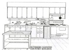 Outdoor Canning Kitchen: One Design. The Rolling Cart Is A Great Idea.
