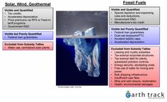 Fossil subsidies: the tip of the iceberg?