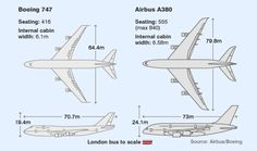 28 best consumer journey map boeing images on pinterest airplane a380 vs 747 boeing 747airbus fandeluxe Image collections