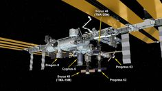 April 10, 2016: International Space Station Configuration